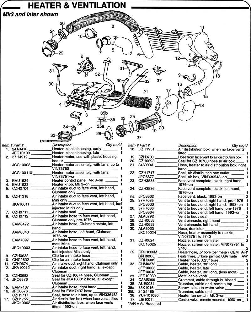 mini moke engine parts diagram  mini  auto wiring diagram