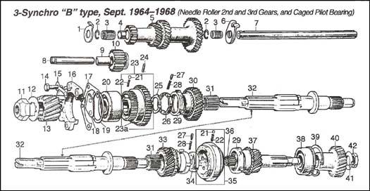 diagram 3 synchro transmission classic mini diagram 3 synchro transmission