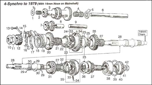 clutch gearbox parts and accessories classic mini cooper 4 synchro transmission diagram