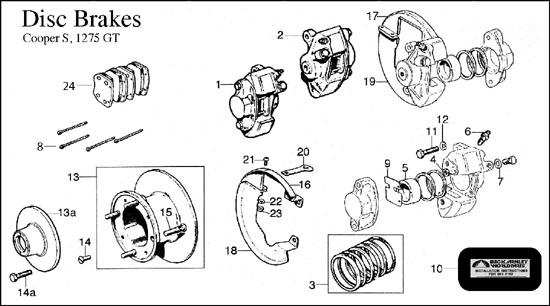 brakes  disc cooper s  1275 gt