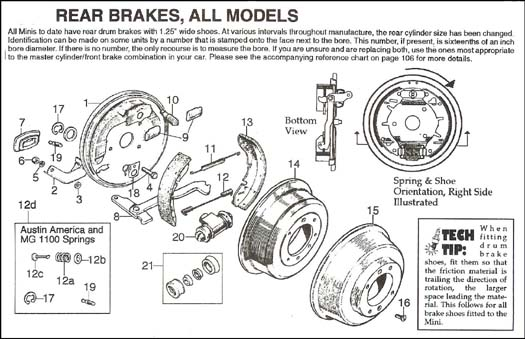 diagram brakes rear classic mini diagram brakes rear