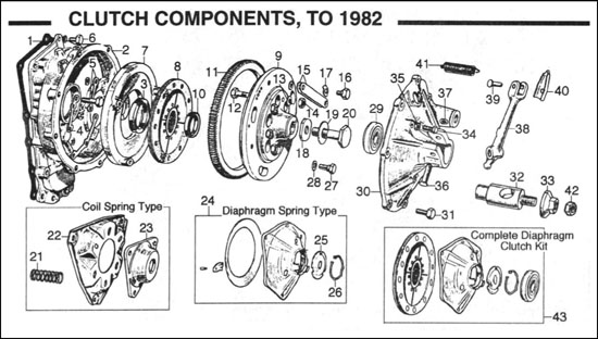 diagram  clutch  u0026 flywheel  pre